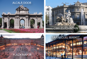 A quick guide to discover Madrid on one single day