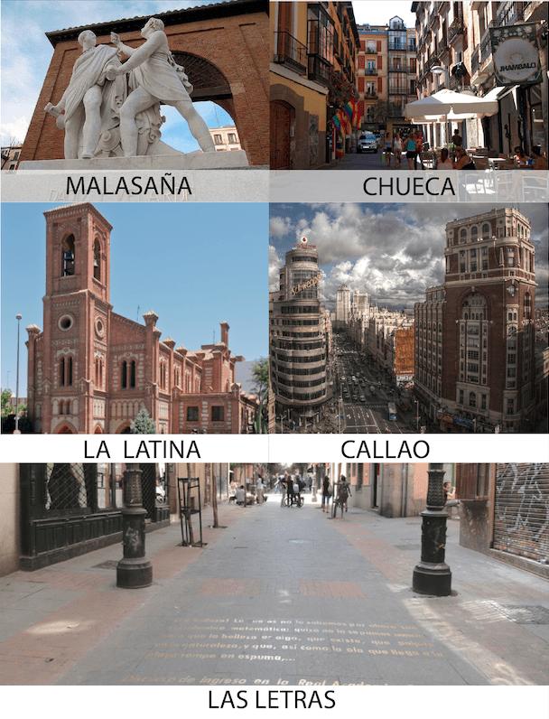 neighborhoods Madrid